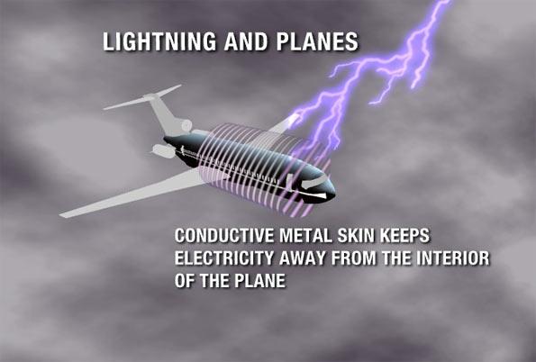 plane-lightning-081610-595x402